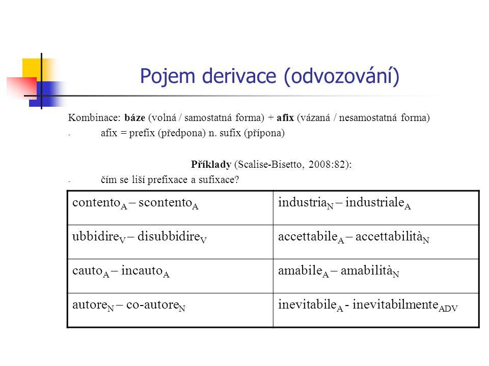 Pojem derivace (odvozování)
