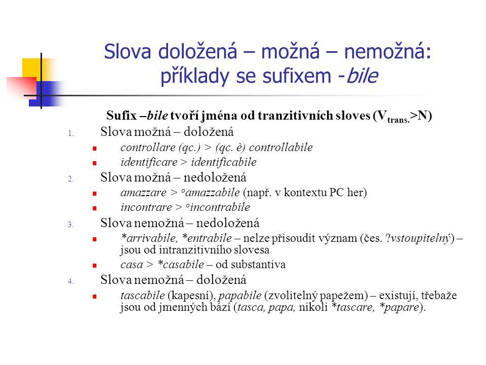 Slova doložená – možná – nemožná: příklady se sufixem -bile