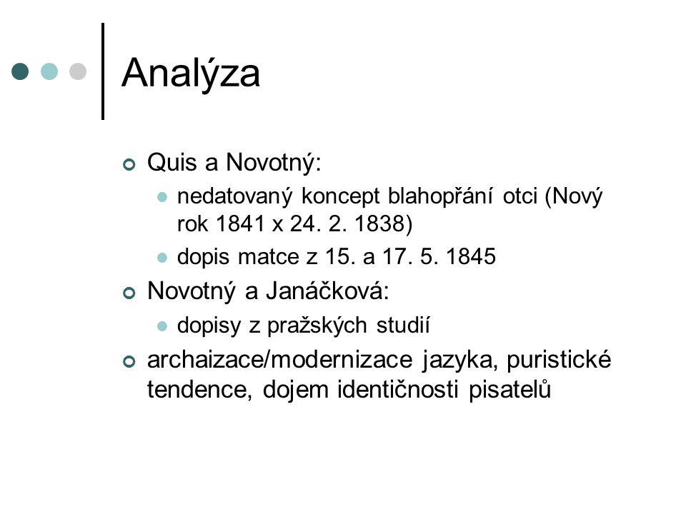 Analýza Quis a Novotný: Novotný a Janáčková: