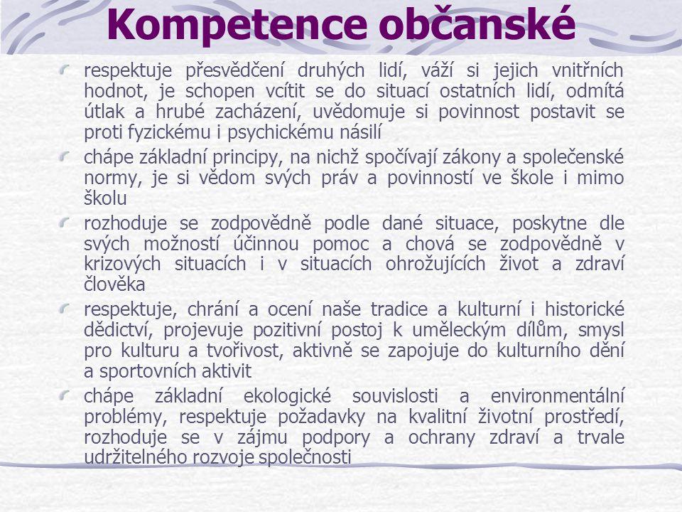 Kompetence občanské