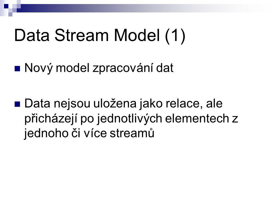 Data Stream Model (1) Nový model zpracování dat