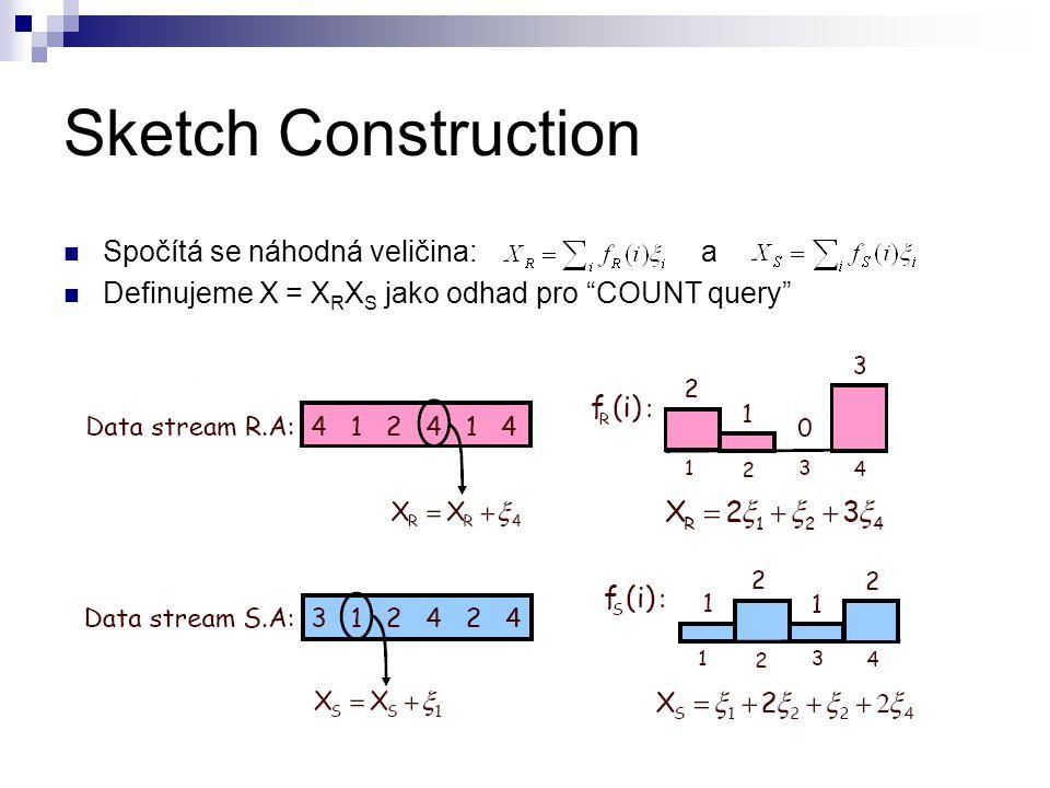 Sketch Construction Spočítá se náhodná veličina: a