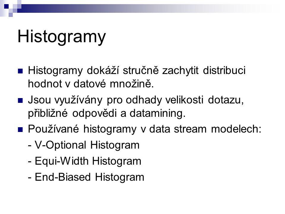 Histogramy Histogramy dokáží stručně zachytit distribuci hodnot v datové množině.