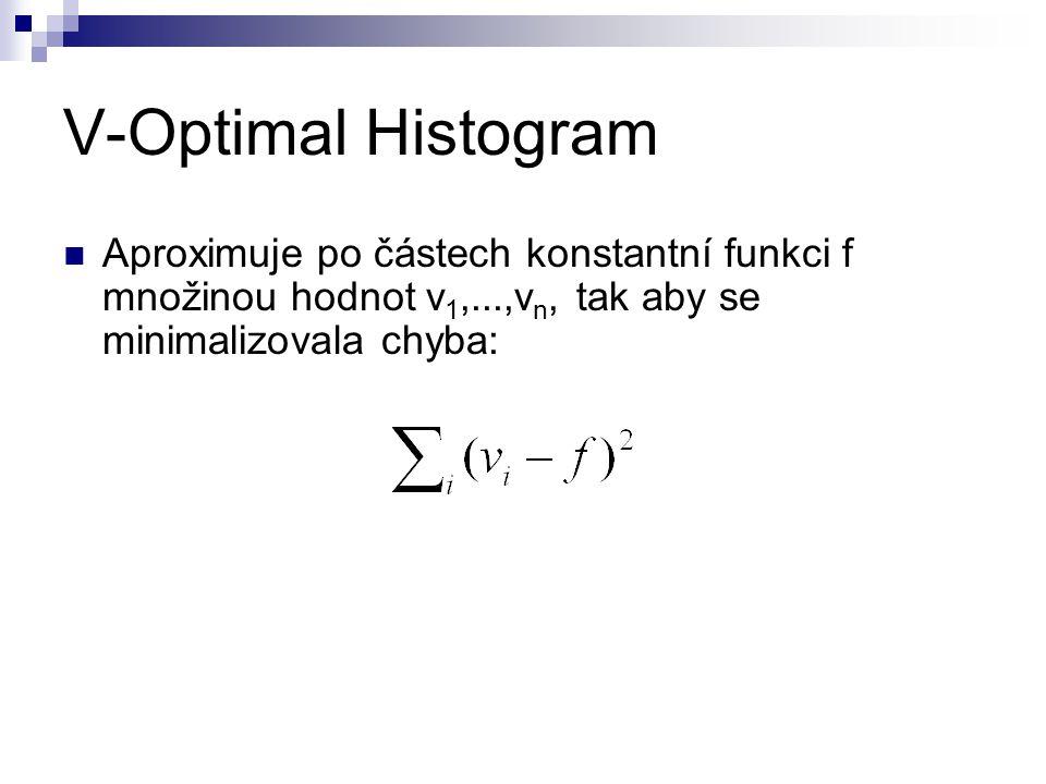 V-Optimal Histogram Aproximuje po částech konstantní funkci f množinou hodnot v1,...,vn, tak aby se minimalizovala chyba: