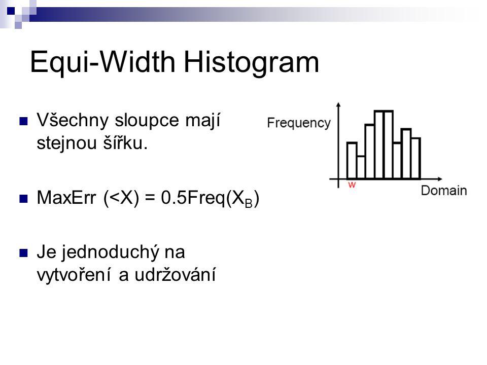 Equi-Width Histogram Všechny sloupce mají stejnou šířku.