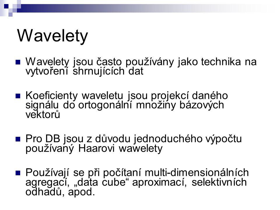 Wavelety Wavelety jsou často používány jako technika na vytvoření shrnujících dat.