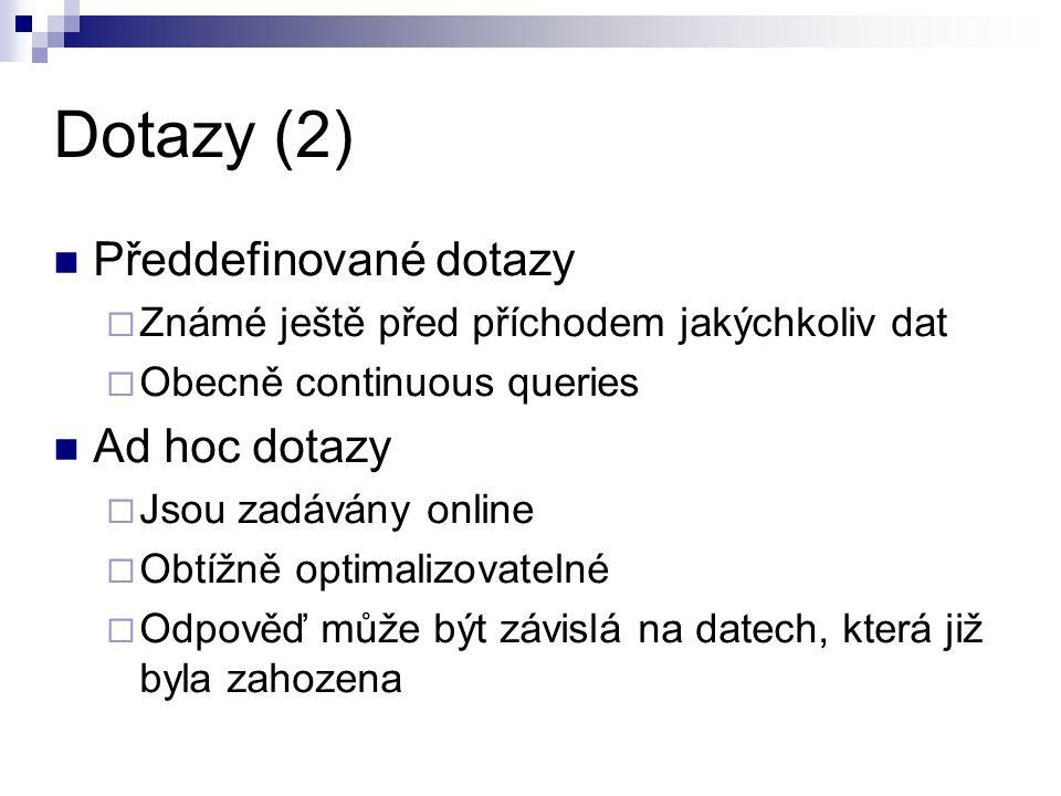 Dotazy (2) Předdefinované dotazy Ad hoc dotazy
