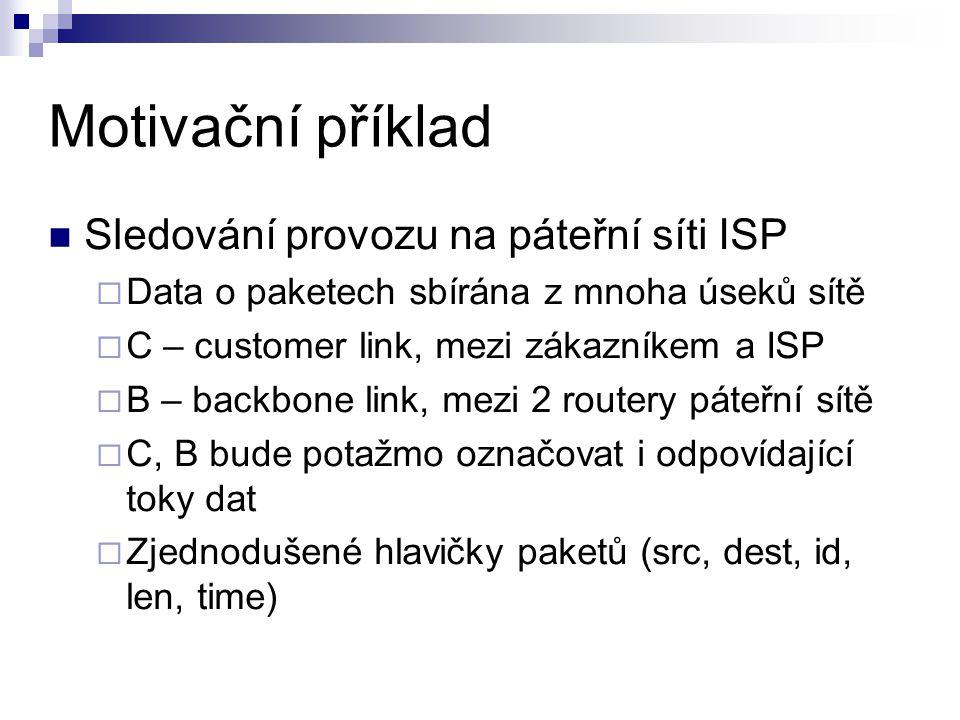 Motivační příklad Sledování provozu na páteřní síti ISP