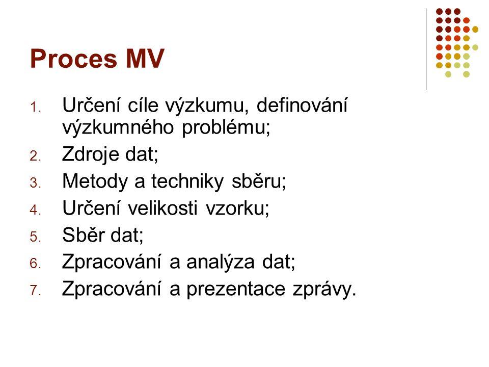 Proces MV Určení cíle výzkumu, definování výzkumného problému;