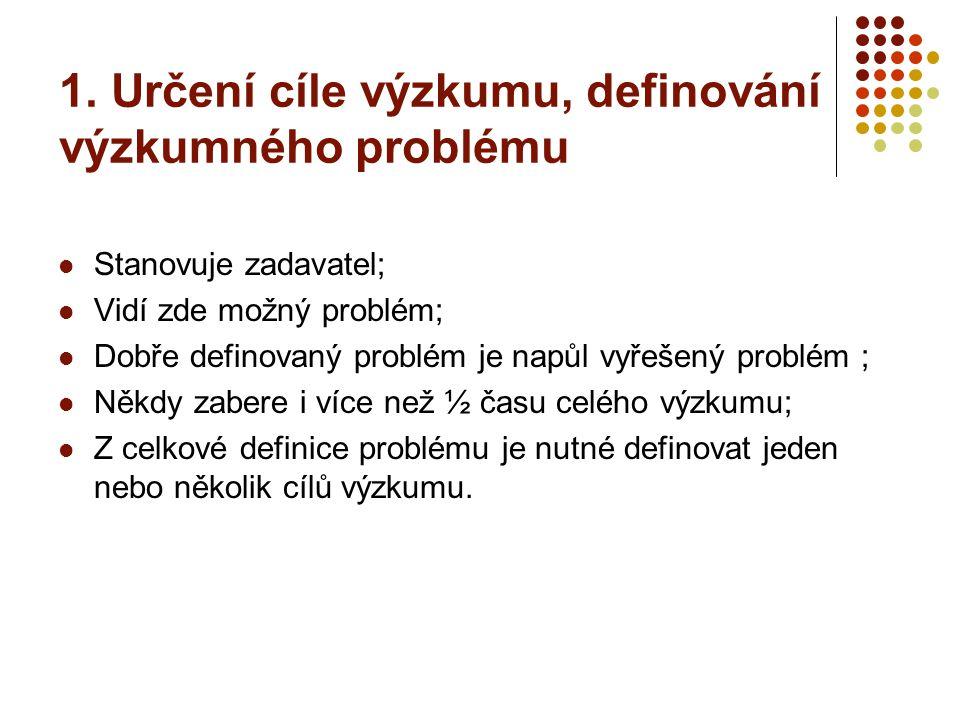 1. Určení cíle výzkumu, definování výzkumného problému