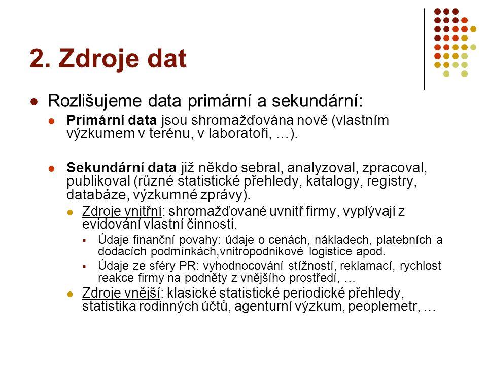 2. Zdroje dat Rozlišujeme data primární a sekundární: