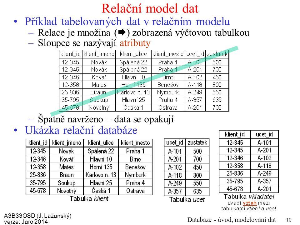 Relační model dat Příklad tabelovaných dat v relačním modelu