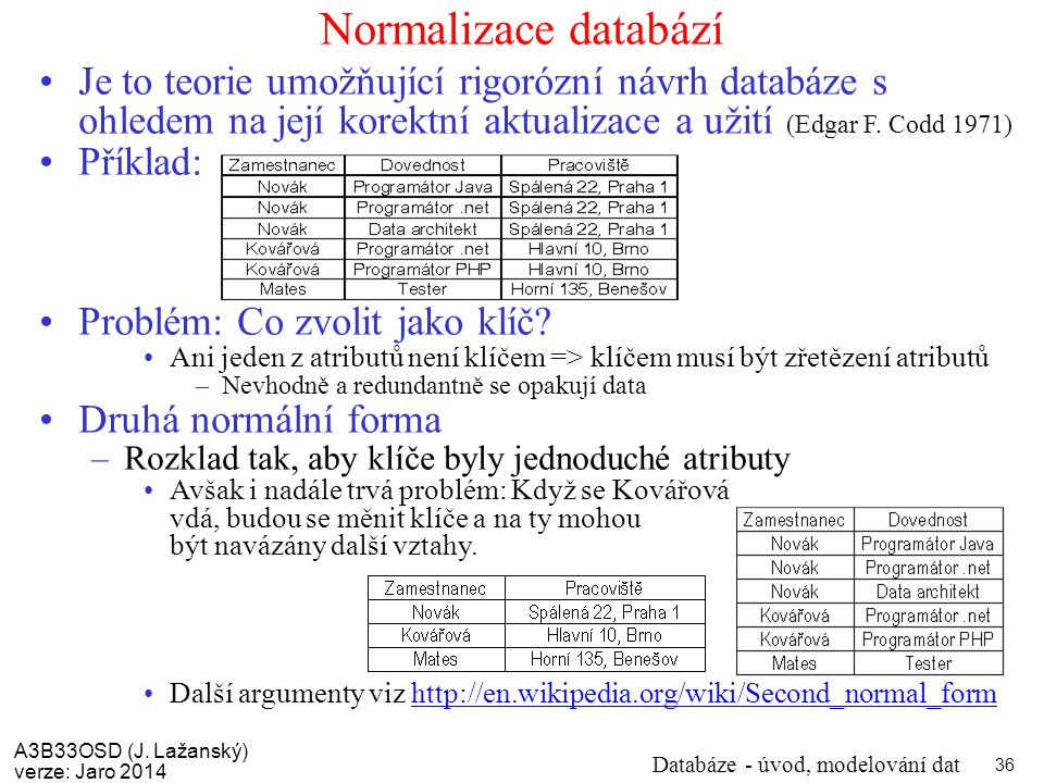 Normalizace databází Je to teorie umožňující rigorózní návrh databáze s ohledem na její korektní aktualizace a užití (Edgar F. Codd 1971)