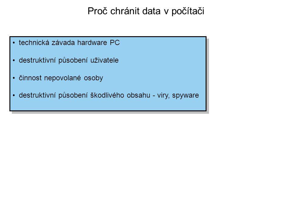Proč chránit data v počítači