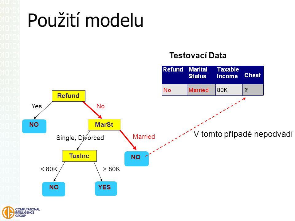 Použití modelu Testovací Data V tomto případě nepodvádí Refund Yes No