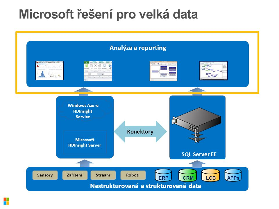 Microsoft řešení pro velká data