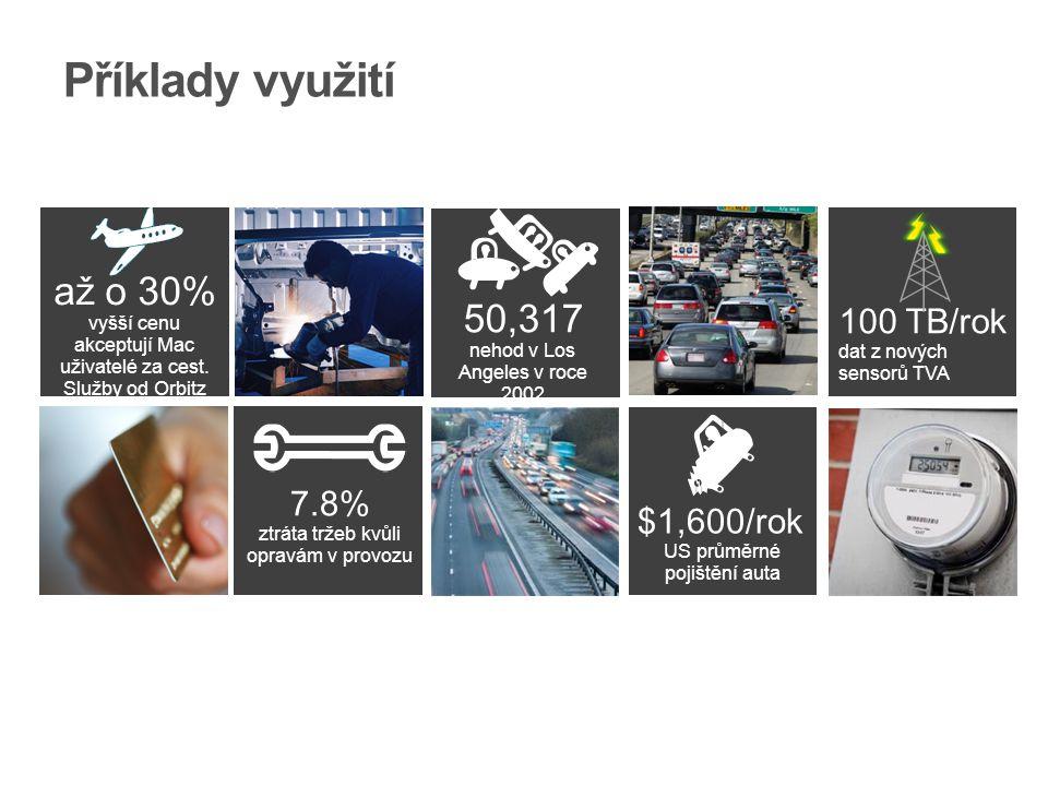 Příklady využití až o 30% 1.5 TB/day 50,317 100 TB/rok 7.8% $1,600/rok