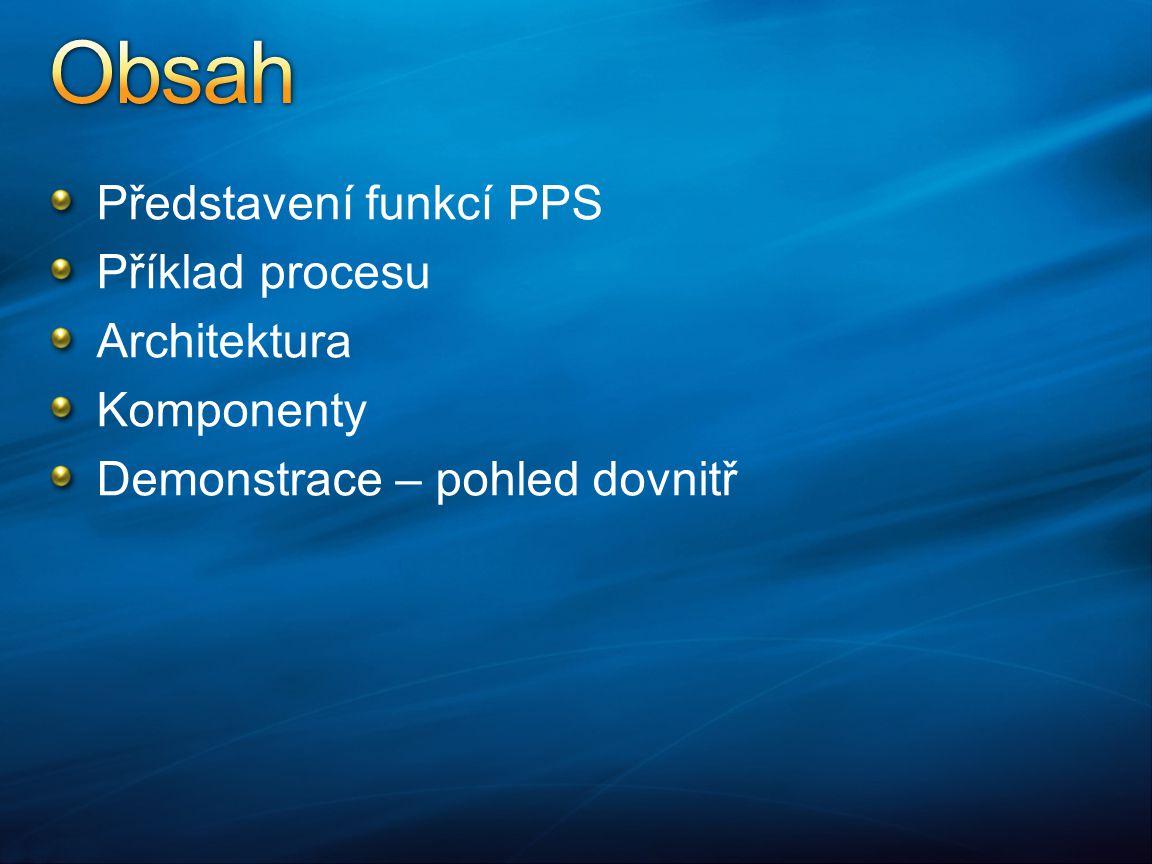 Obsah Představení funkcí PPS Příklad procesu Architektura Komponenty