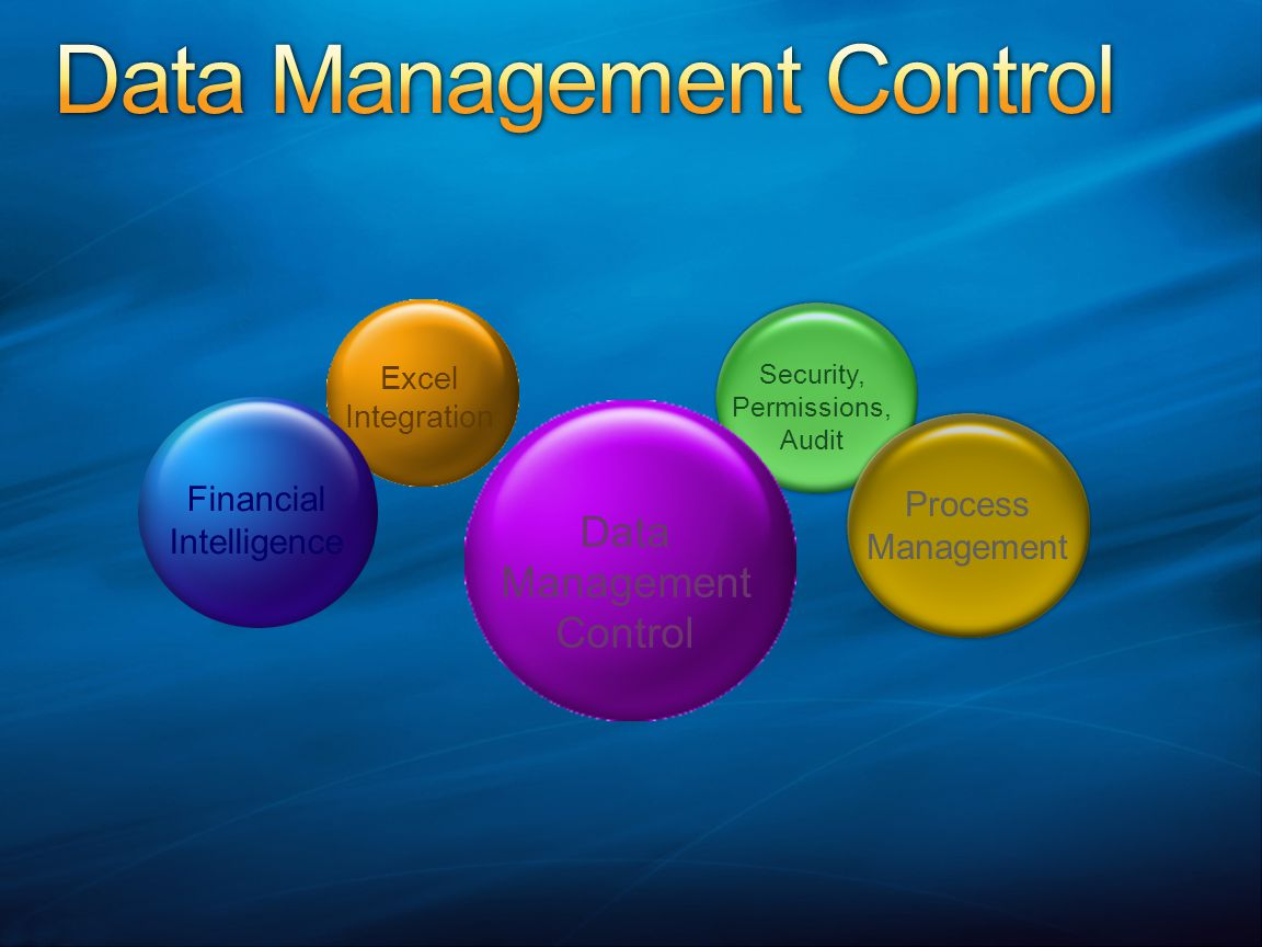 Data Management Control