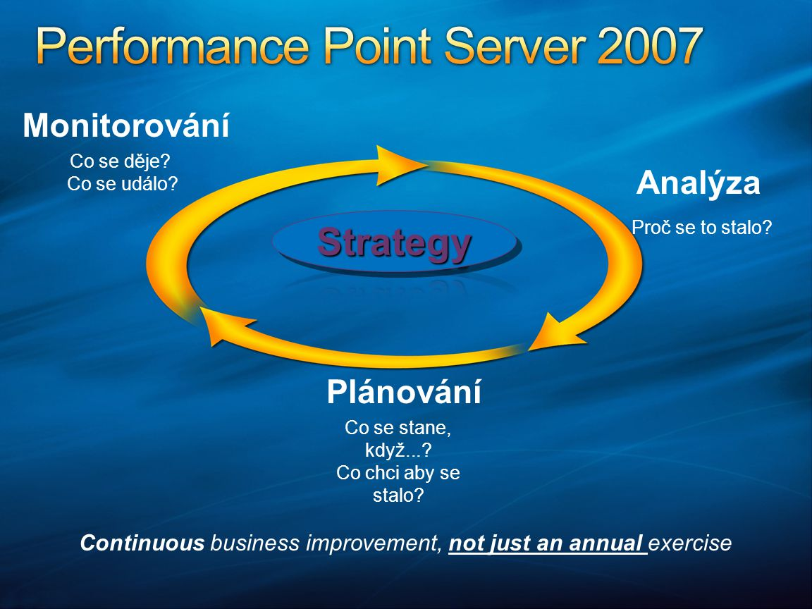 Performance Point Server 2007