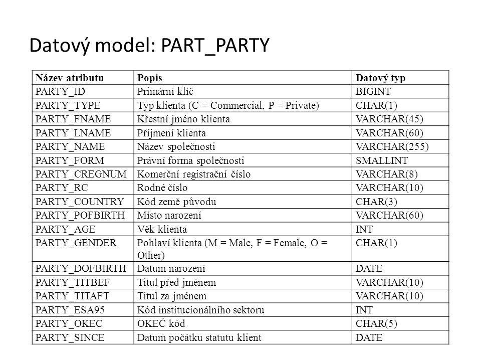 Datový model: PART_PARTY