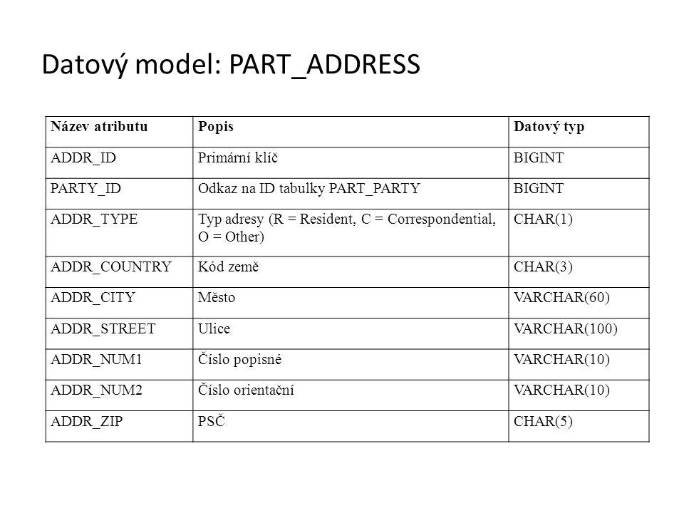 Datový model: PART_ADDRESS