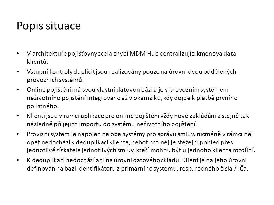Popis situace V architektuře pojišťovny zcela chybí MDM Hub centralizující kmenová data klientů.