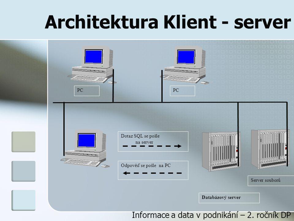 Architektura Klient - server