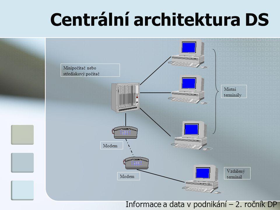 Centrální architektura DS