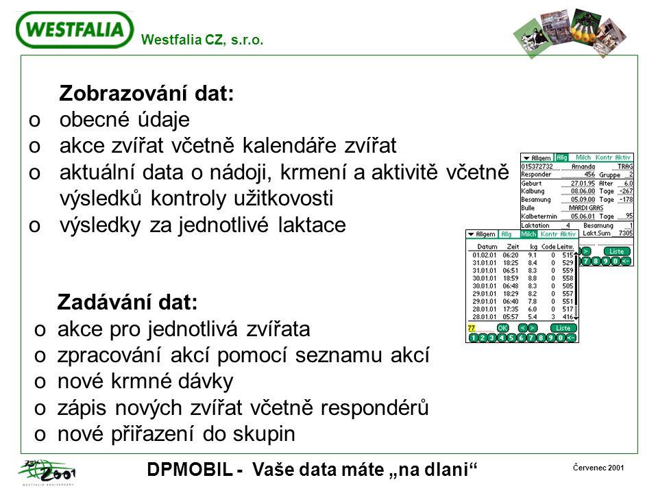Zobrazování dat: obecné údaje. akce zvířat včetně kalendáře zvířat.