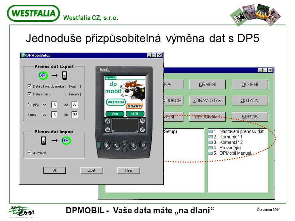 Jednoduše přizpůsobitelná výměna dat s DP5