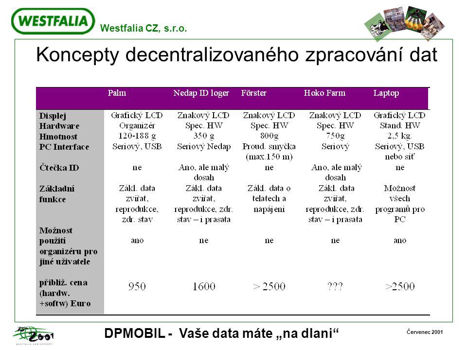 Koncepty decentralizovaného zpracování dat