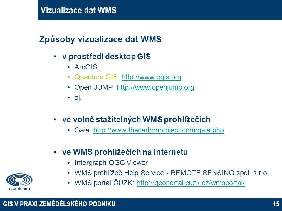 Vizualizace dat WMS Způsoby vizualizace dat WMS