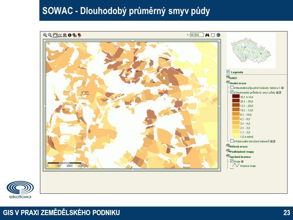 SOWAC - Dlouhodobý průměrný smyv půdy