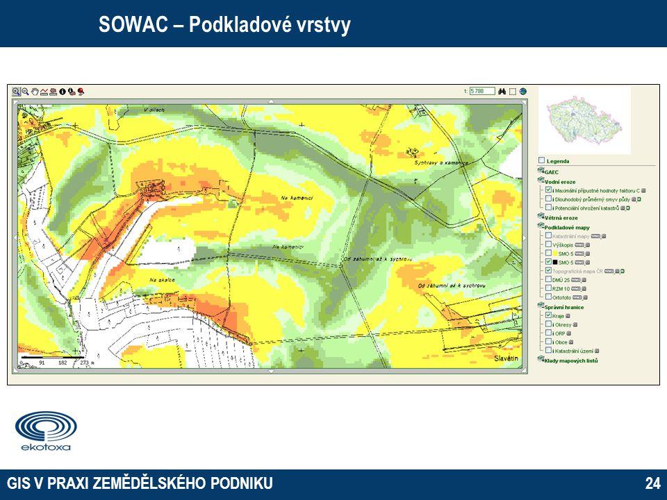 SOWAC – Podkladové vrstvy