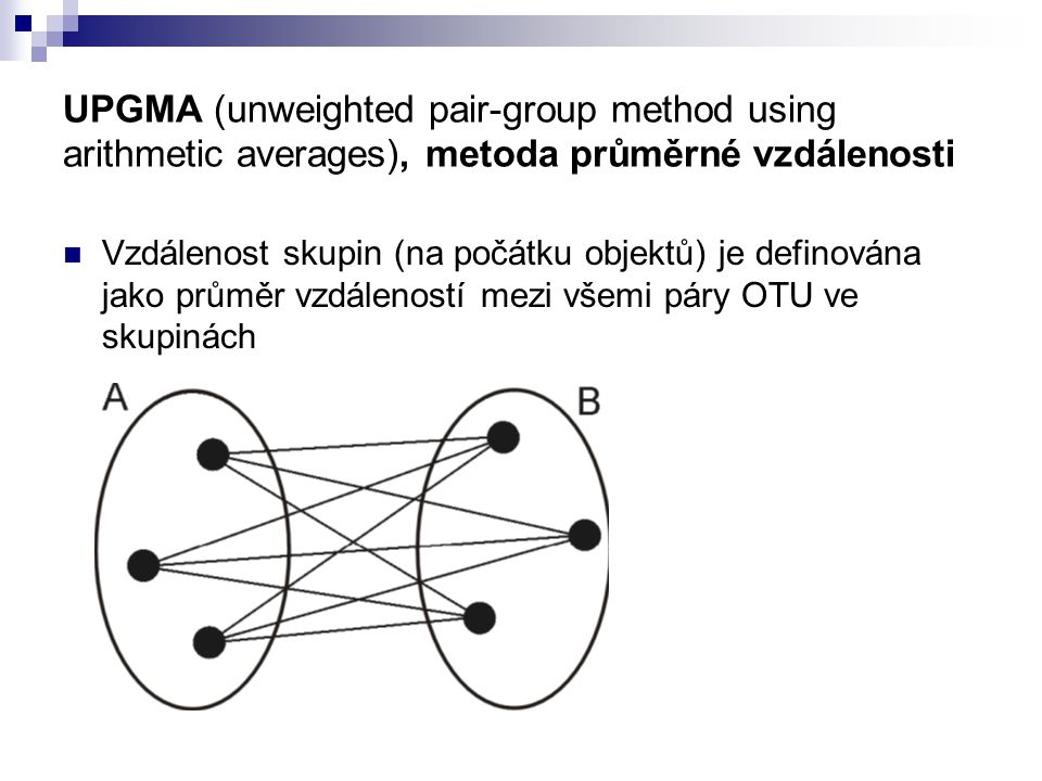UPGMA (unweighted pair-group method using arithmetic averages), metoda průměrné vzdálenosti