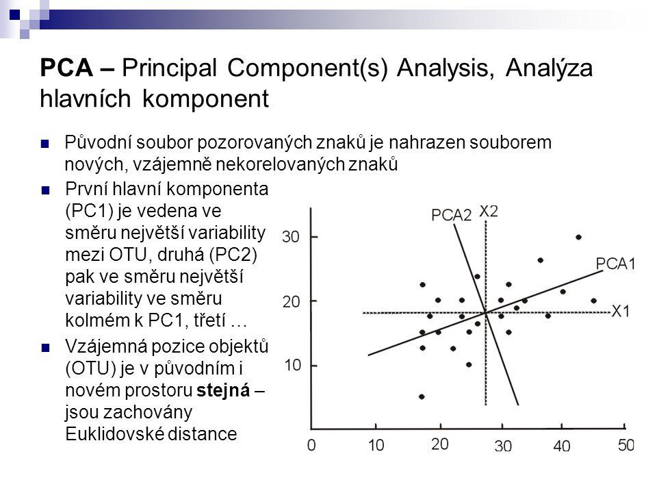 PCA – Principal Component(s) Analysis, Analýza hlavních komponent