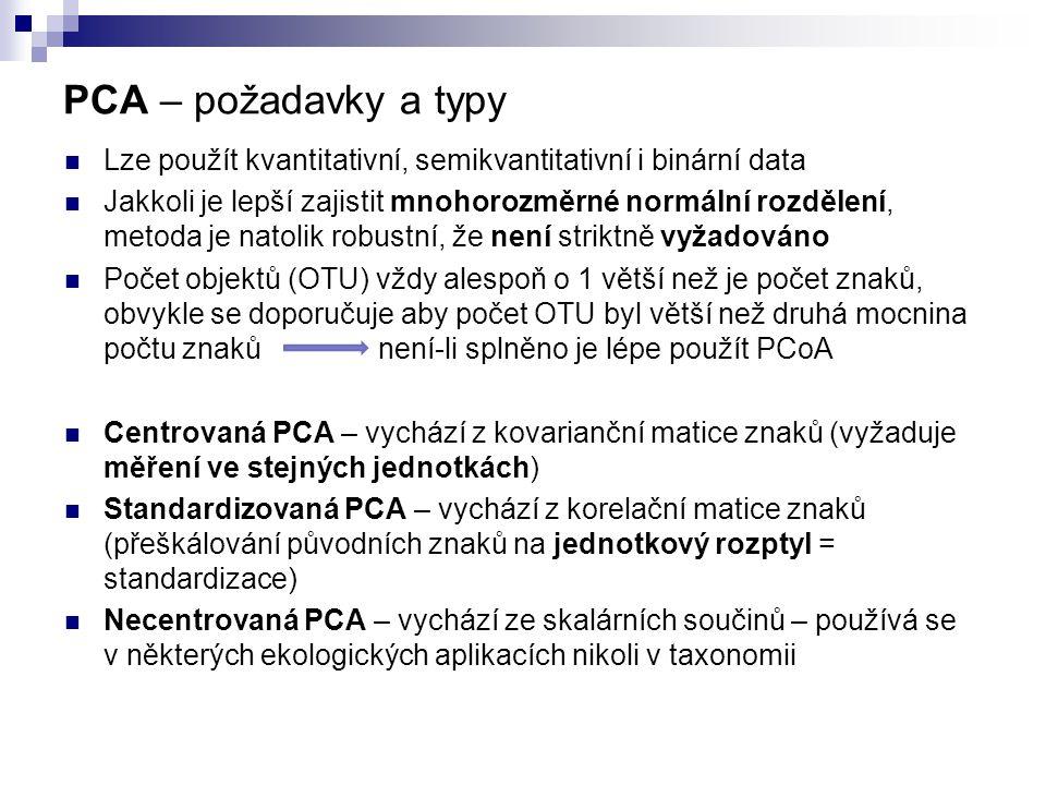 PCA – požadavky a typy Lze použít kvantitativní, semikvantitativní i binární data.