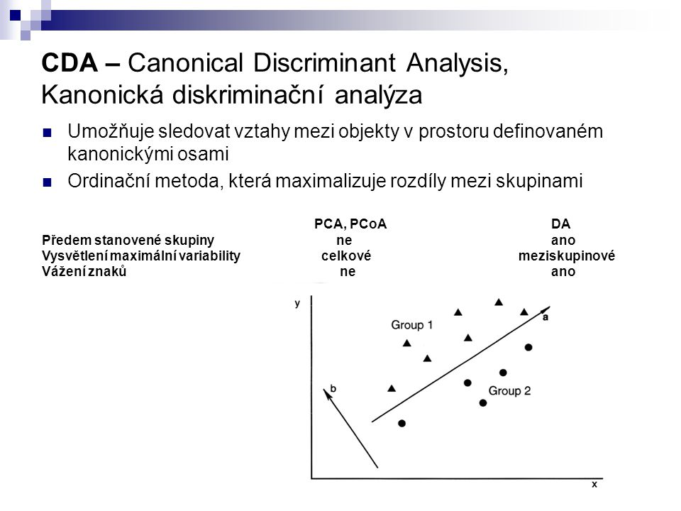 CDA – Canonical Discriminant Analysis, Kanonická diskriminační analýza