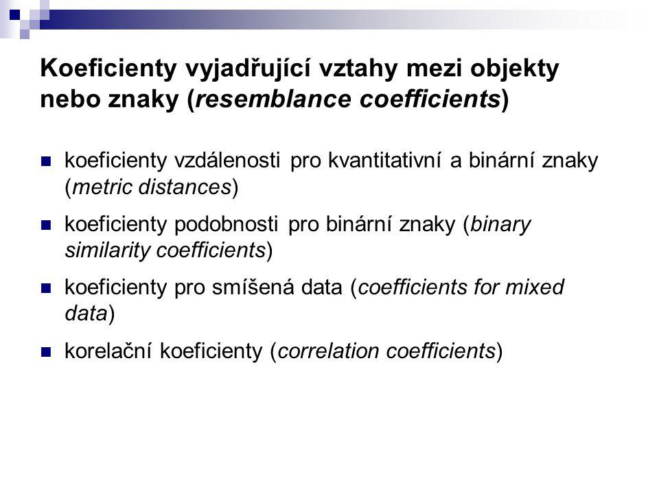 Koeficienty vyjadřující vztahy mezi objekty nebo znaky (resemblance coefficients)