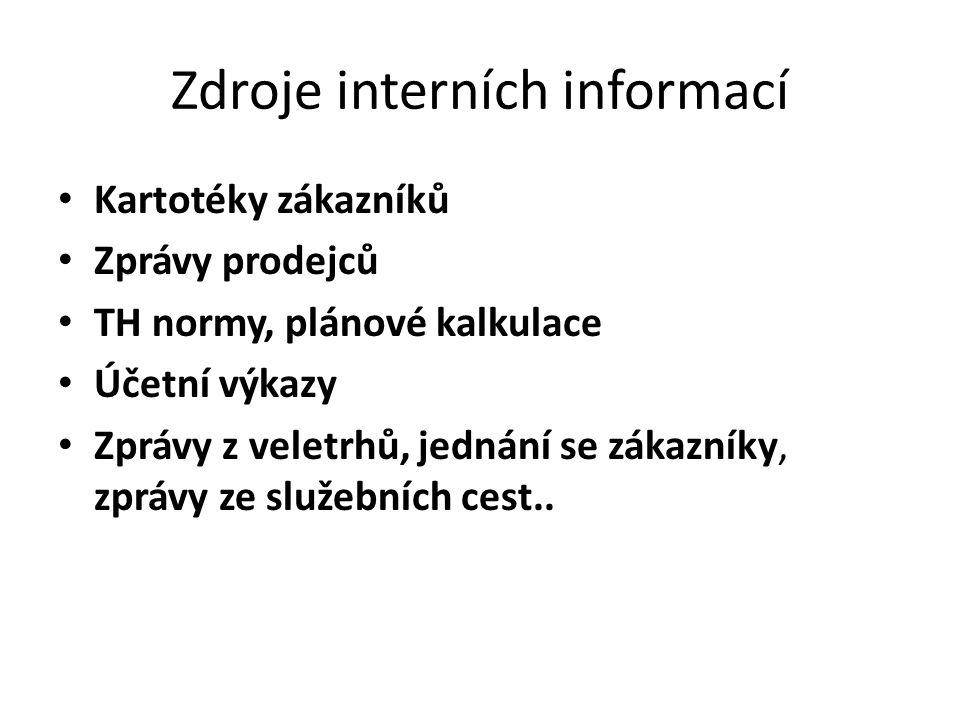 Zdroje interních informací