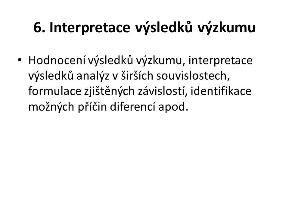 6. Interpretace výsledků výzkumu