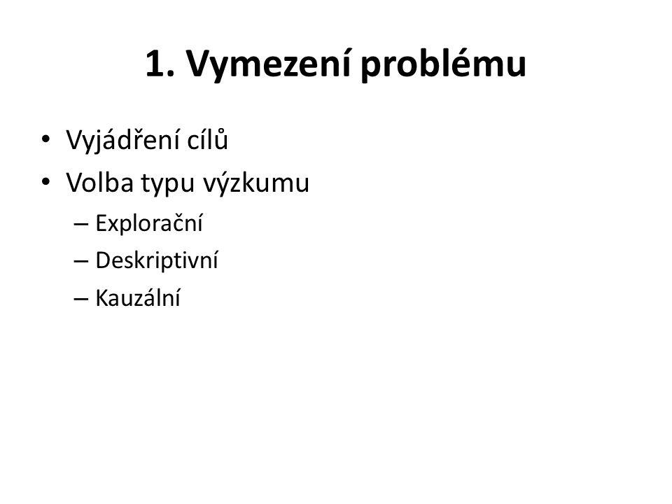 1. Vymezení problému Vyjádření cílů Volba typu výzkumu Explorační