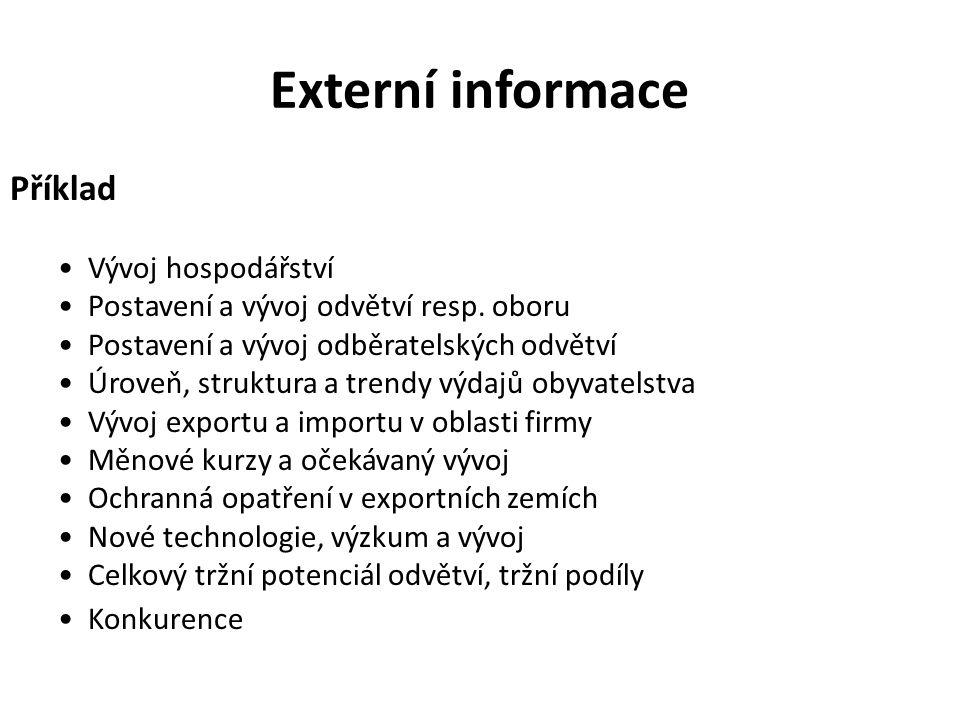 Externí informace Příklad Vývoj hospodářství