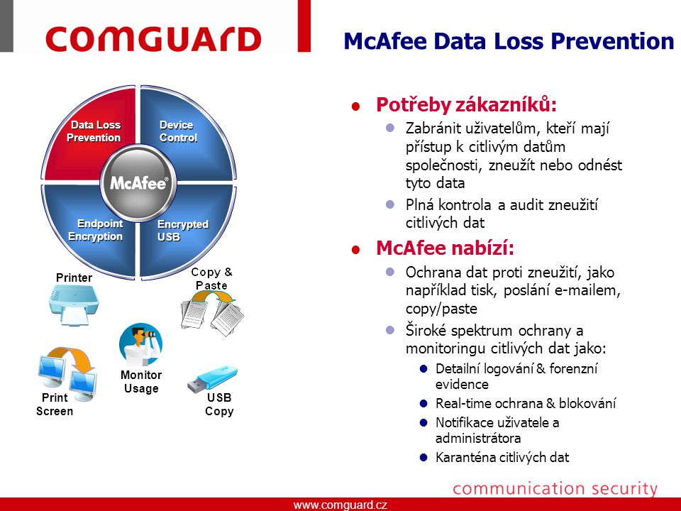 McAfee Data Loss Prevention