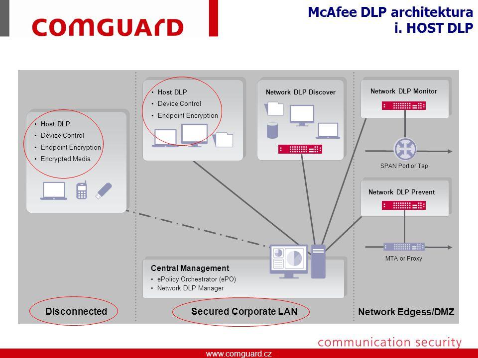 McAfee DLP architektura i. HOST DLP