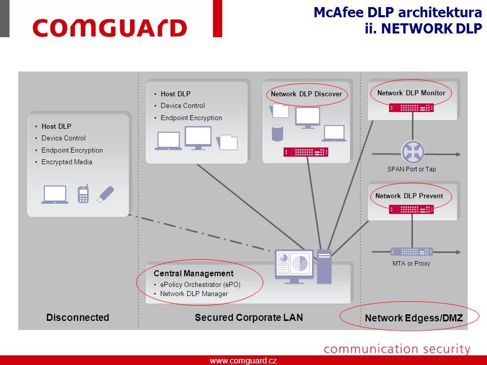 McAfee DLP architektura ii. NETWORK DLP