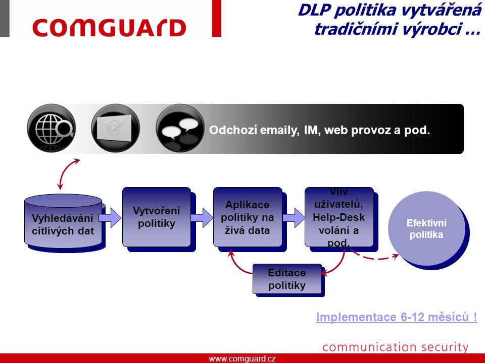 DLP politika vytvářená tradičními výrobci …