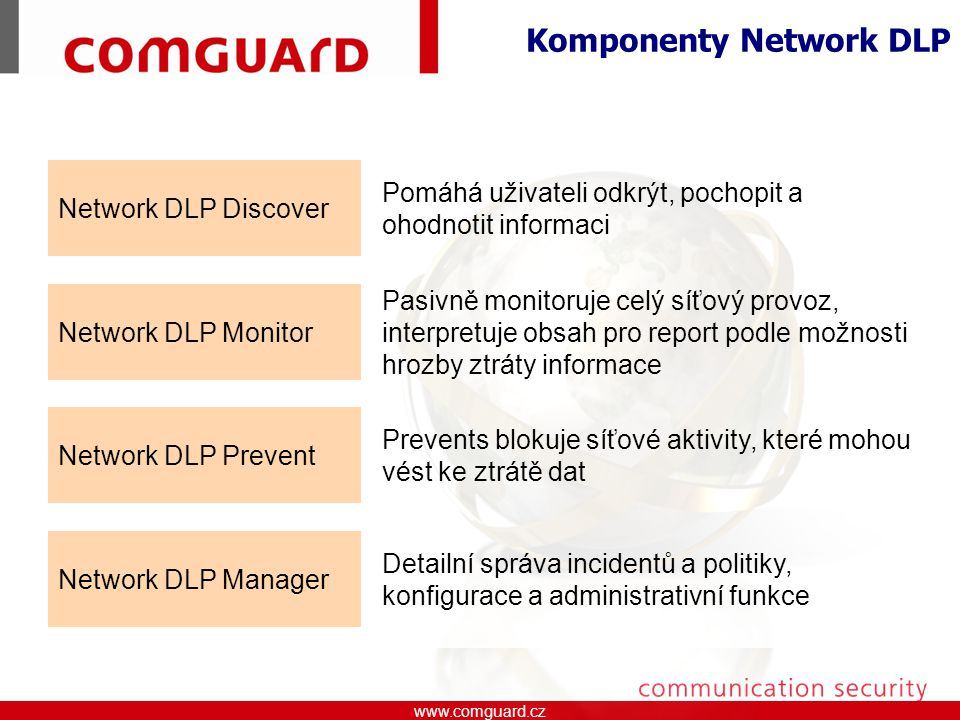 Komponenty Network DLP