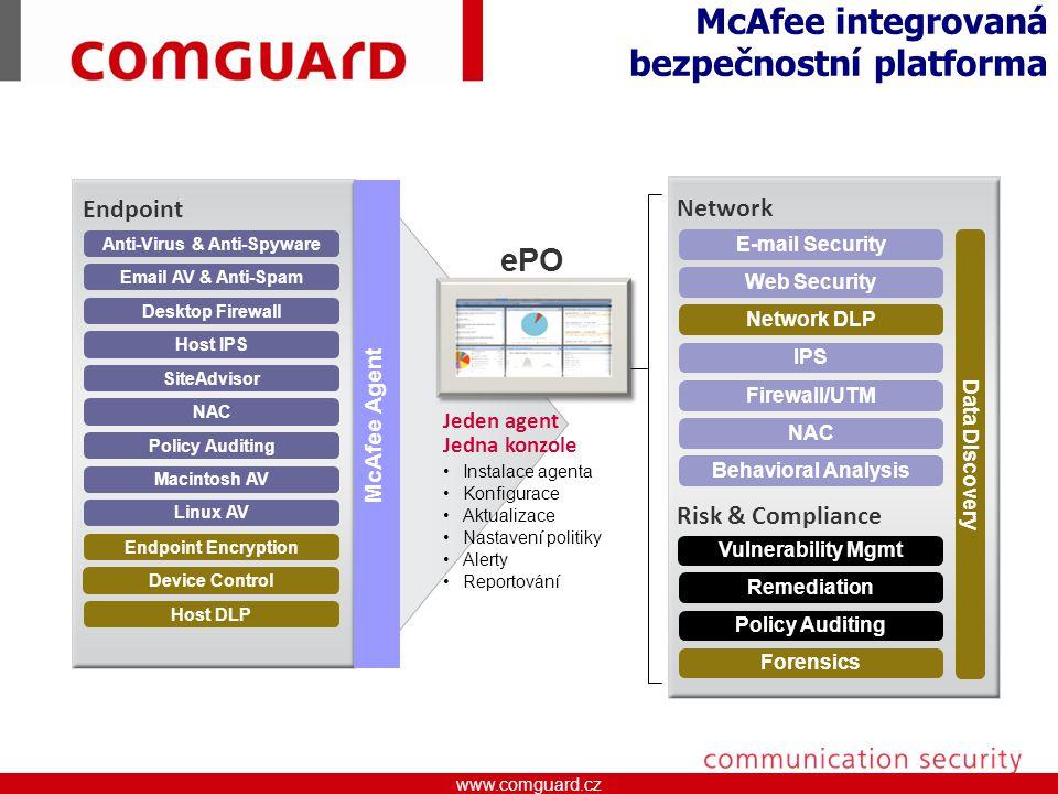 McAfee integrovaná bezpečnostní platforma